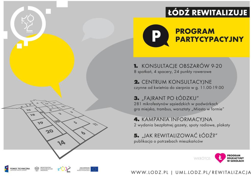 LODZ-REWI-progr-partycypacyjny